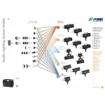 Fomei Digitalis 400 studijska fleš glava 400W/s + RF prijemnik